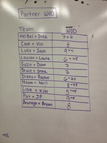 Sunday Class Scores. I love seeing 20+ people turning out for a Sunday!