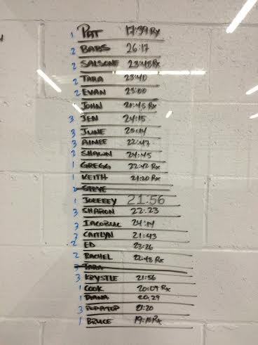 saturday endurance results a day late