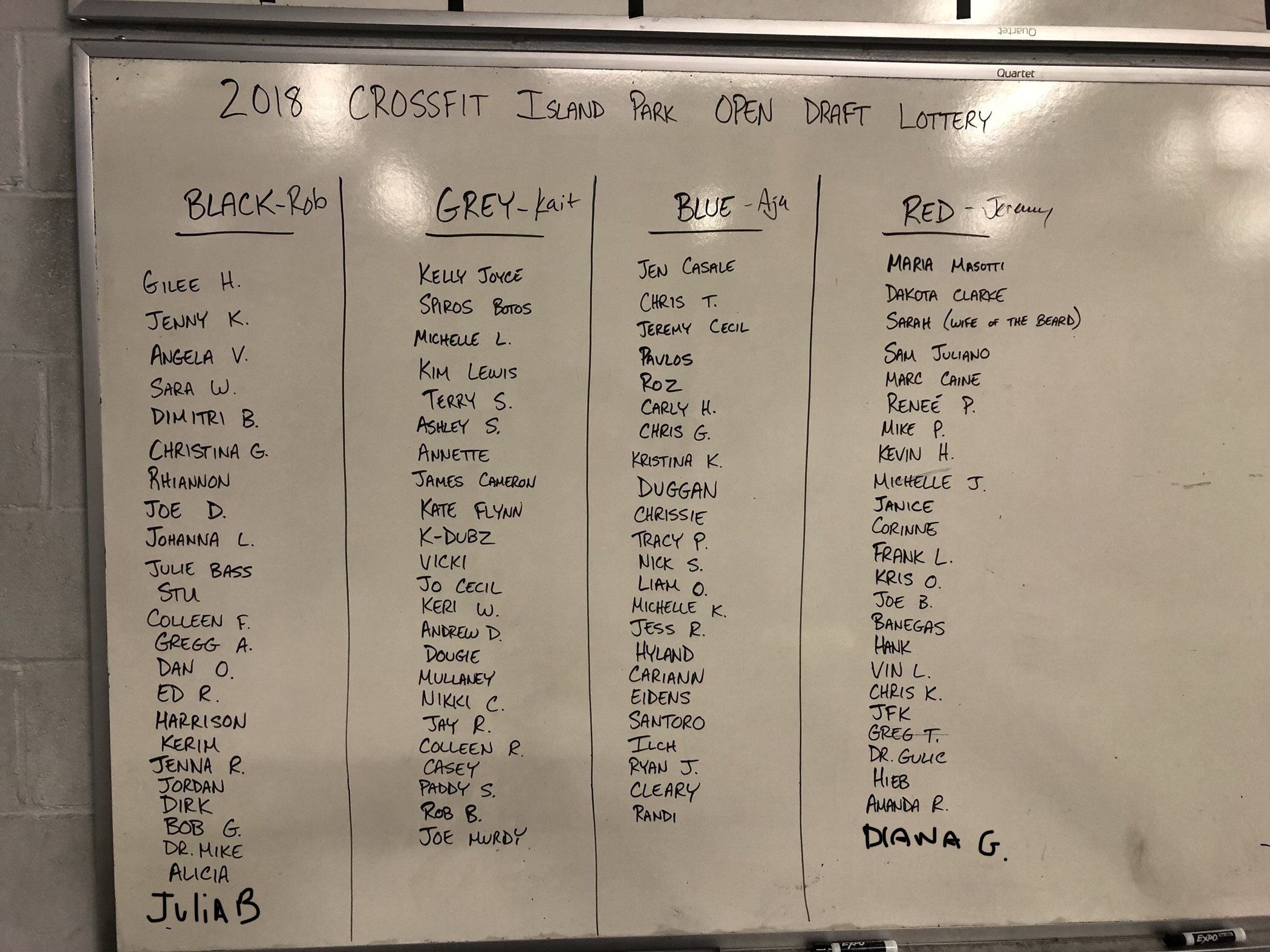 2018 CrossFit Island Park Open Teams