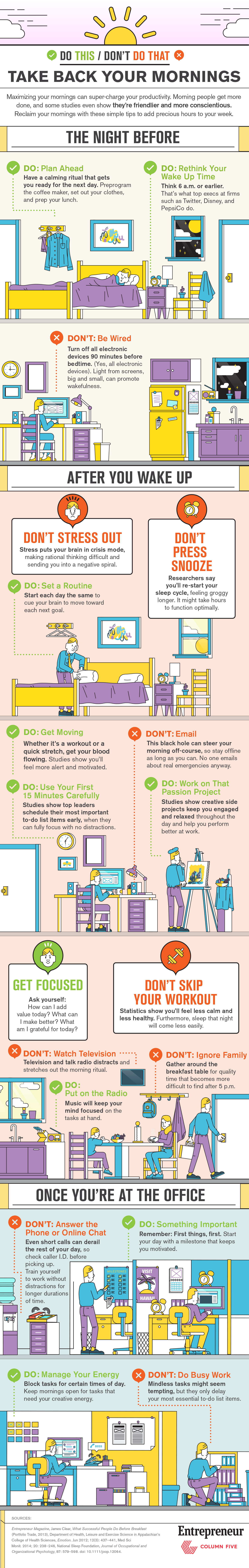 Take your mornings back infographic