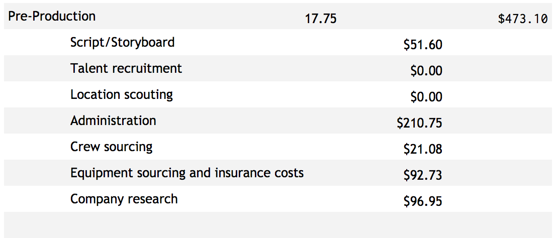 Video-Production-costs.png