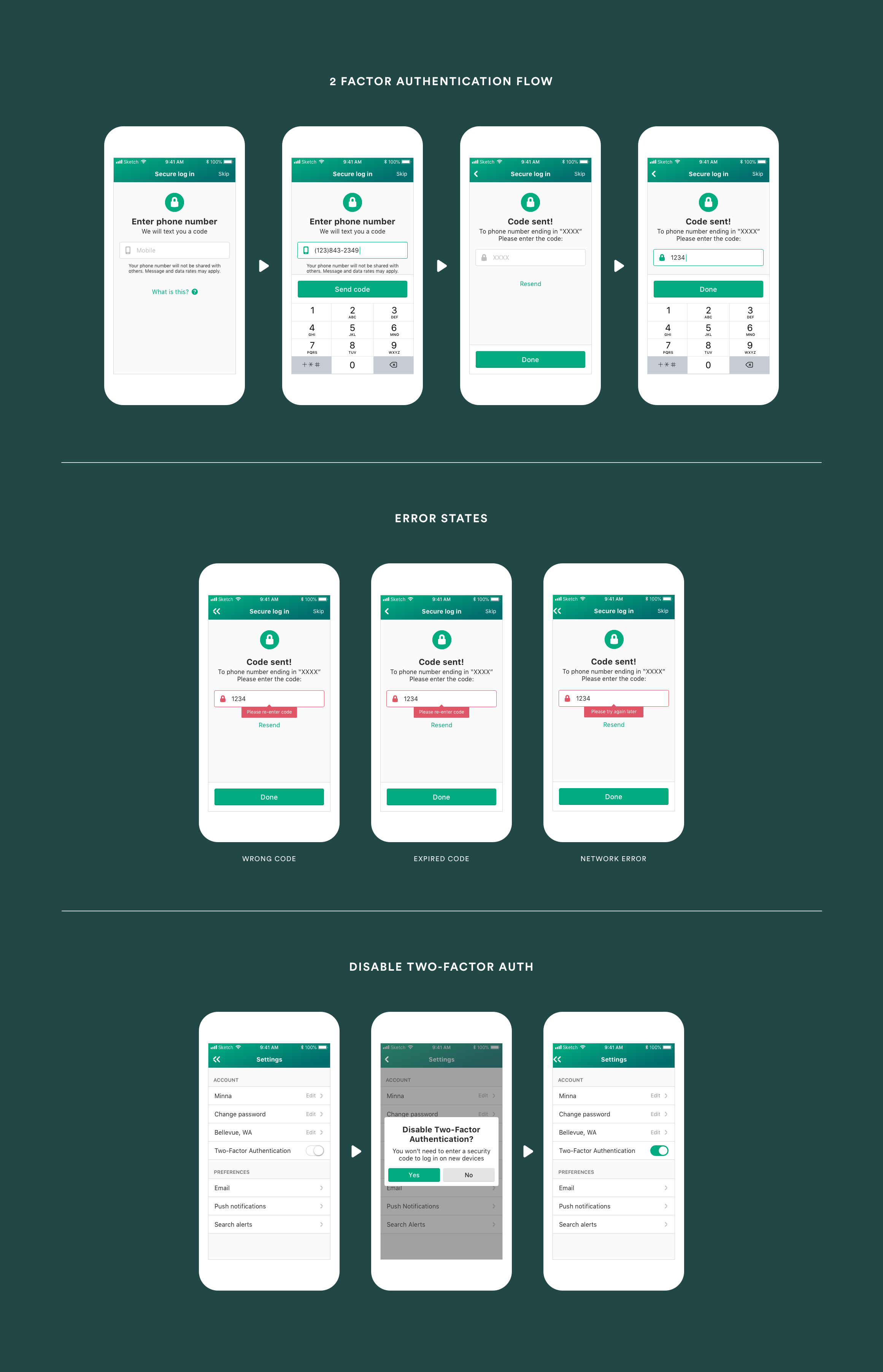 Minna So UX Designer OfferUp Two Factor Authentication