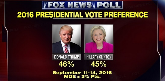 clinton trump fox poll 2016.jpg