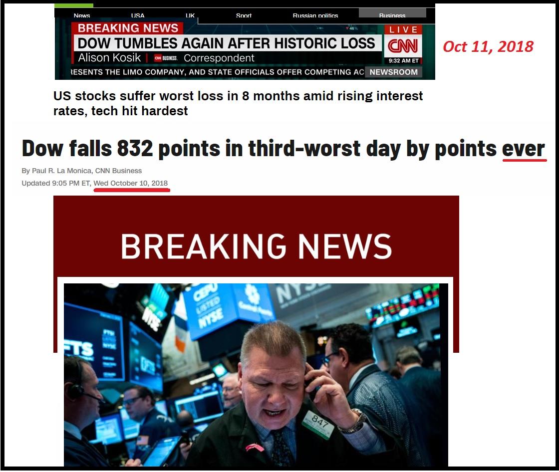 Blog predictions Stock Market crash Michelle Whitedove
