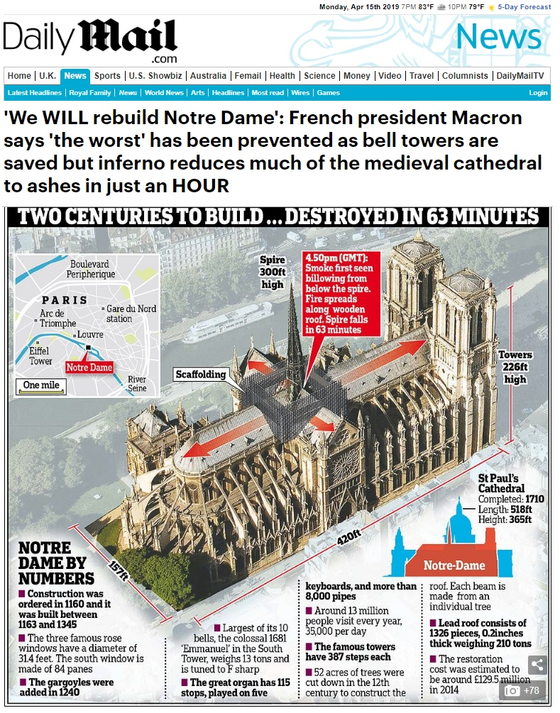 Notre Dame fire WAS arson says Americas Top Psychic Medium Michelle Whitedove 04 15 2019.jpg