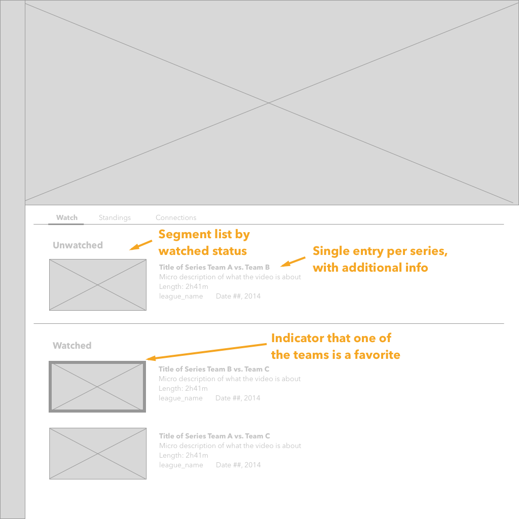 Wireframe for revised home page.