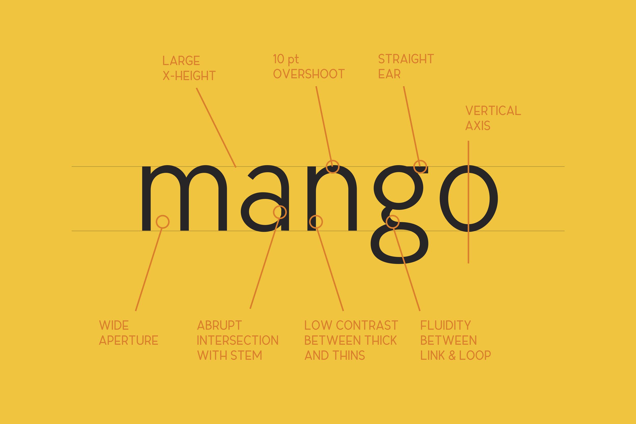 mango_zoom.jpg