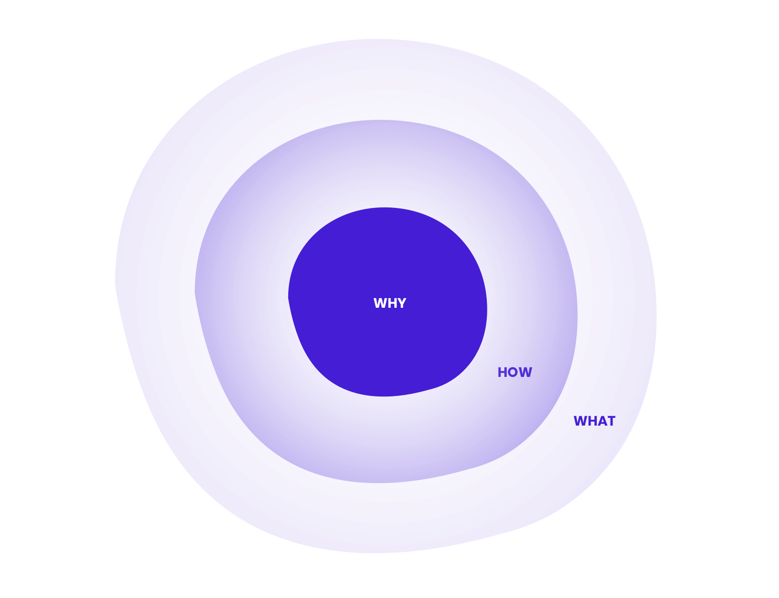 'Why'.png