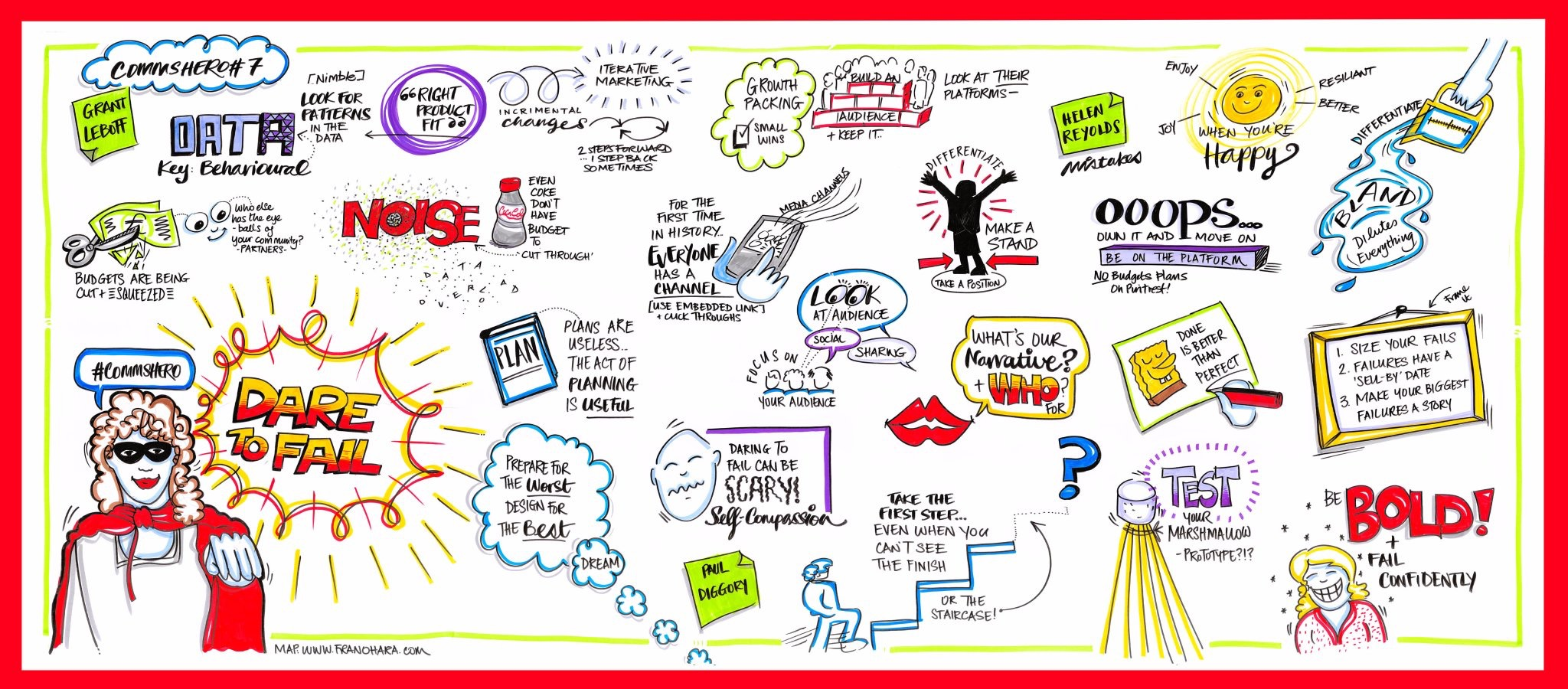 Visual minutes by the fantastic  @FranOHara  from the  Comms Hero  event in Cardiff, 2016