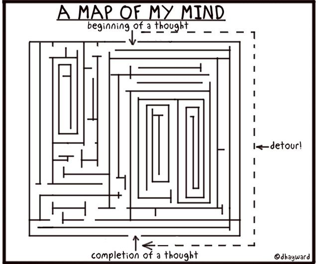 mind map funny.jpg