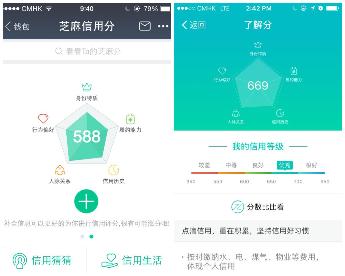 Alipay credit score screens. Image Source: qz.com