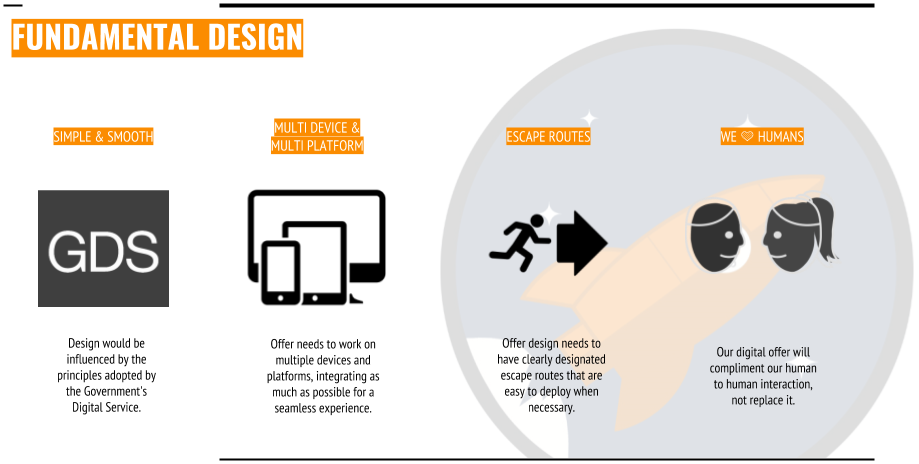 Fundimentals - How might we support customers to self serve using digital touchpoints.png