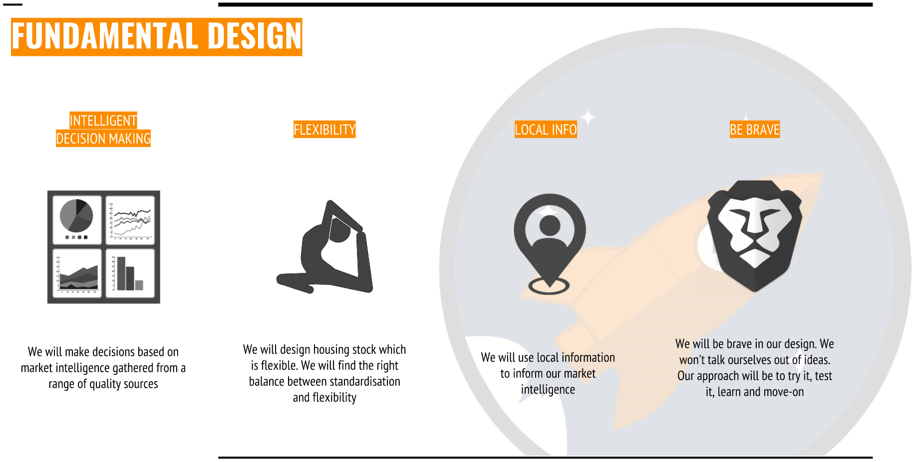 Fundimentals - How might we ensure that our housing offer meets the demands of our customers.png