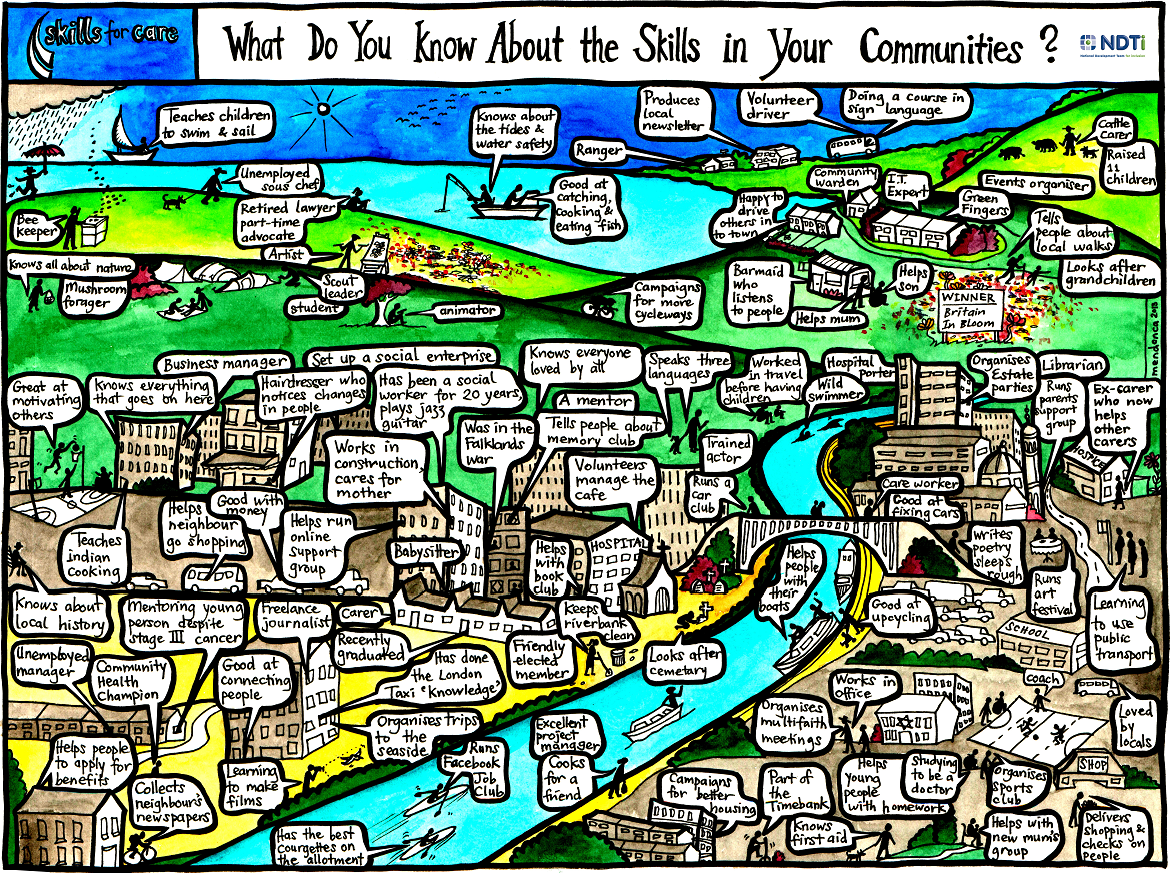 community-skills-pic-highres-png.png