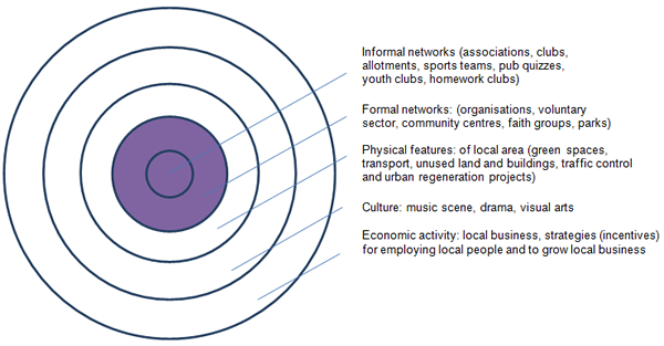diagramstrengths-based-approach.jpg