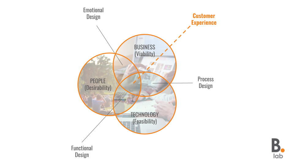 Our Approach To Design  - Simon Penny (9).png