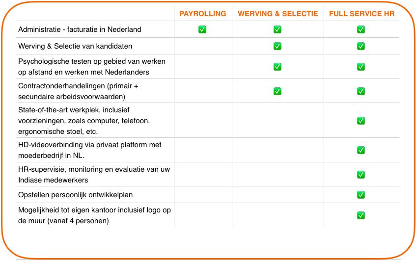 Personeel,+werving+en+selectie+in+India.png