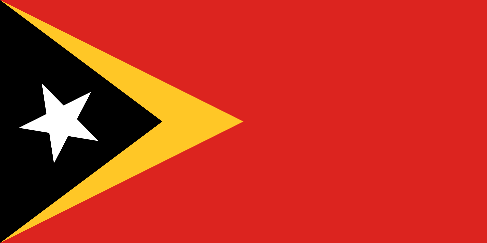 East timor.png