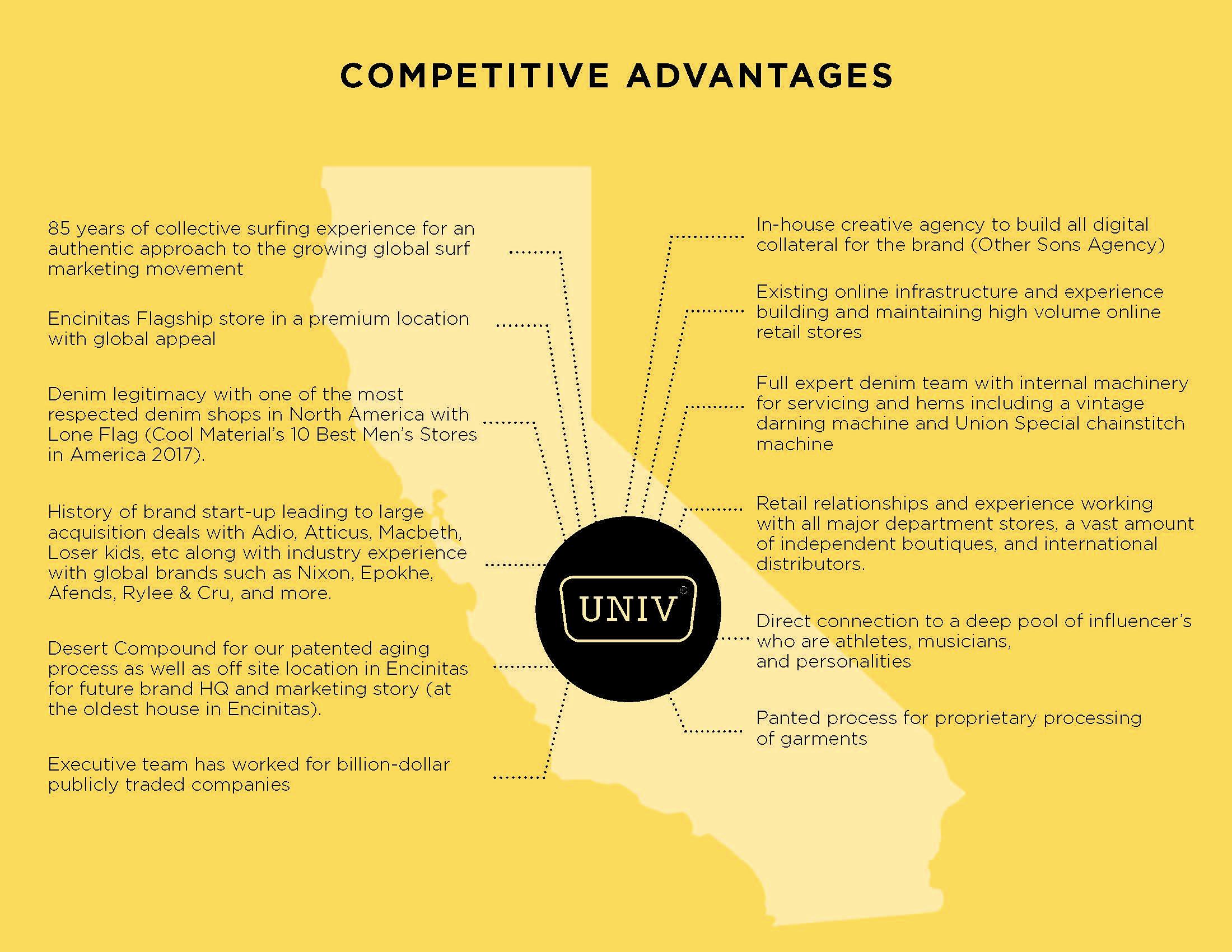 UNIV Investment Deck_Page_09.jpg