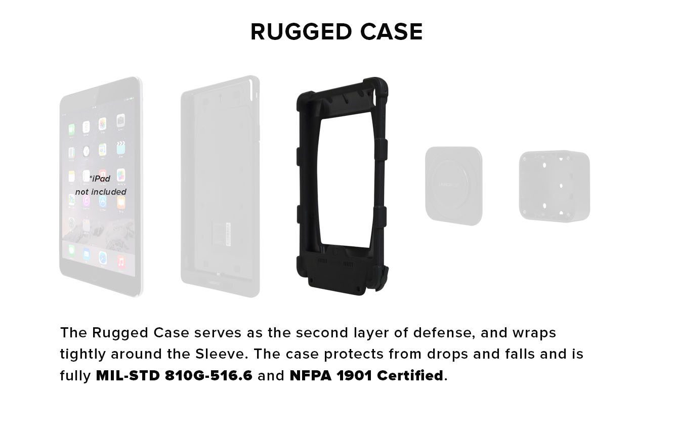 Rugged System Callouts_Rugged Case.jpg
