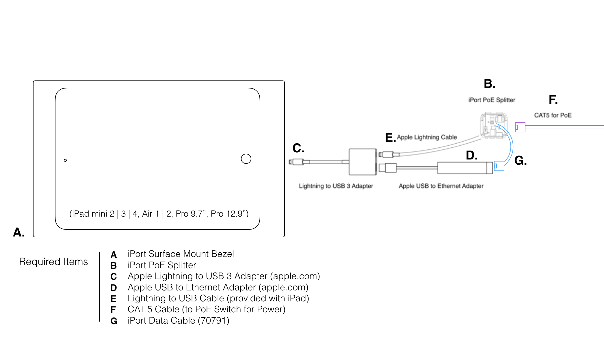 apple lightning cable wiring diagram surface mount     sonance iport  surface mount     sonance iport