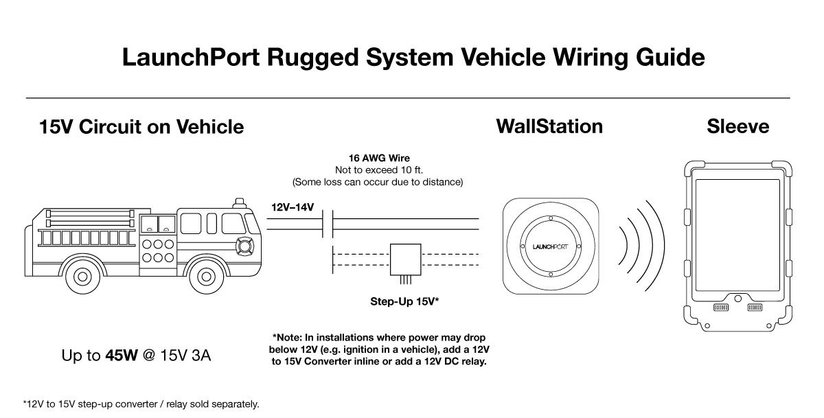 LPR-Vehicle-Wiring-Guide-FirstResponder.jpg