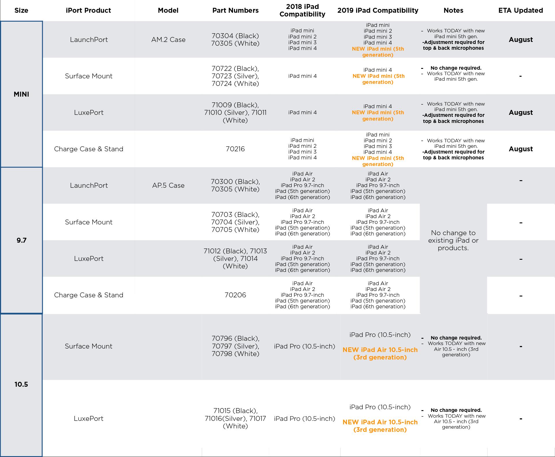 iPad Compatability 07092019.png