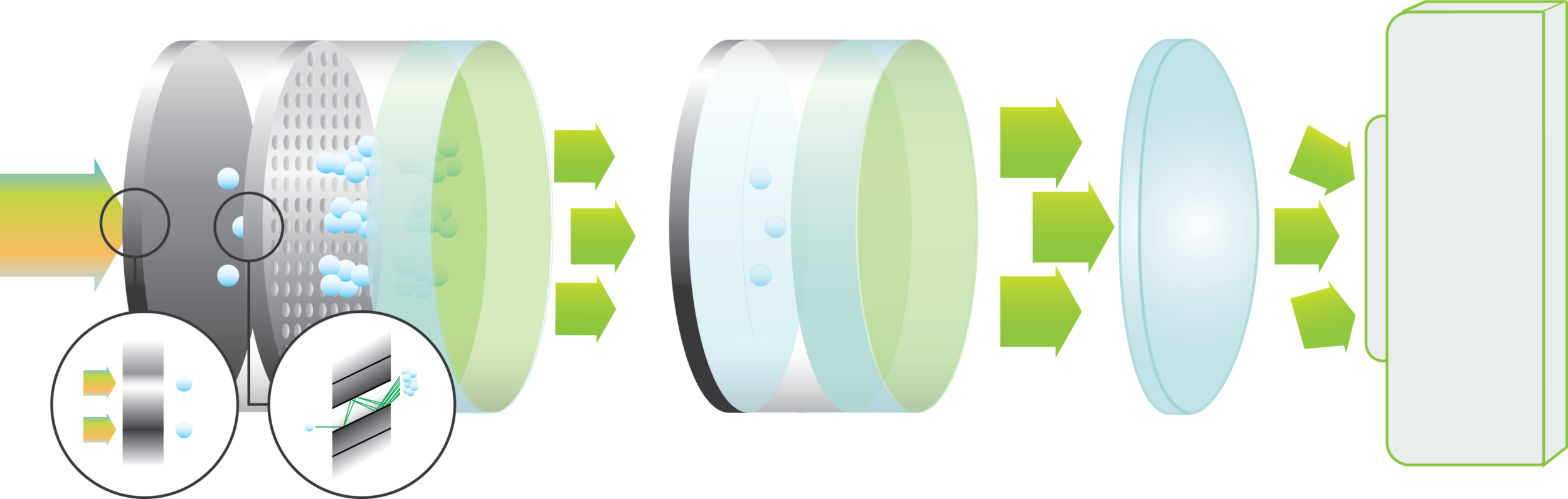 Two-stage intensifier, with lens and camera (none).png