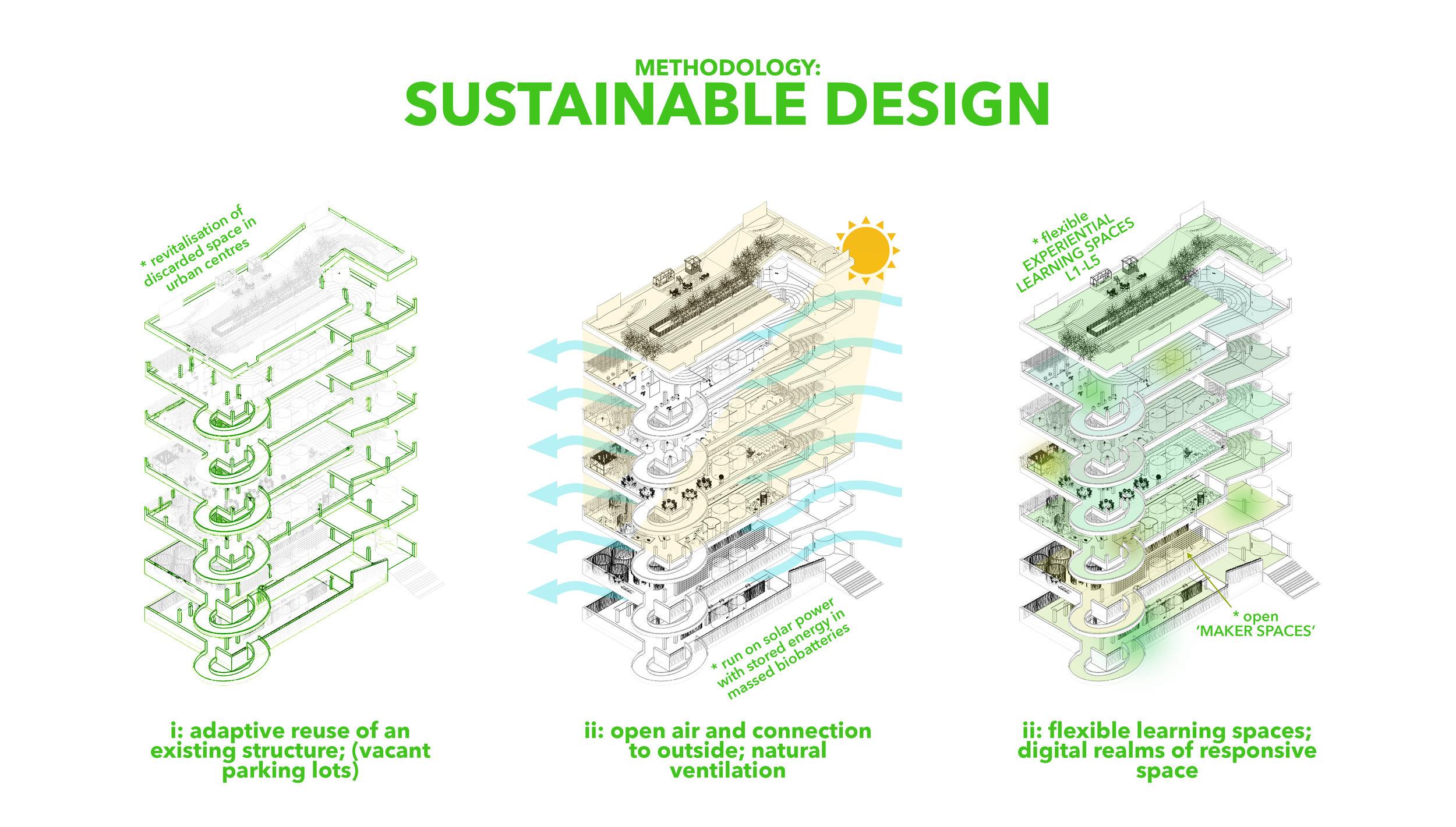 atelier aitken urban library park sustainability.jpg
