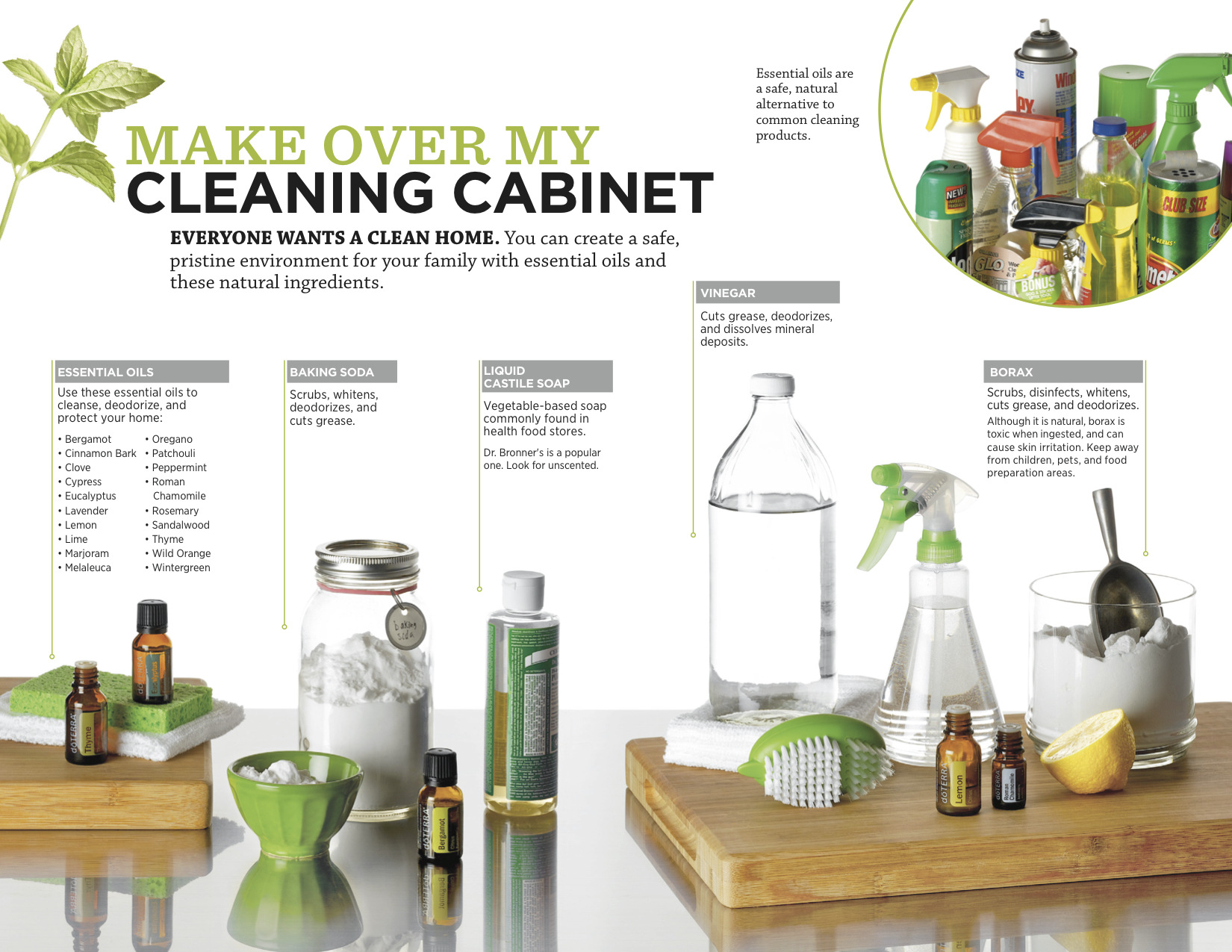 Green Cleaning with essential oils bar.png