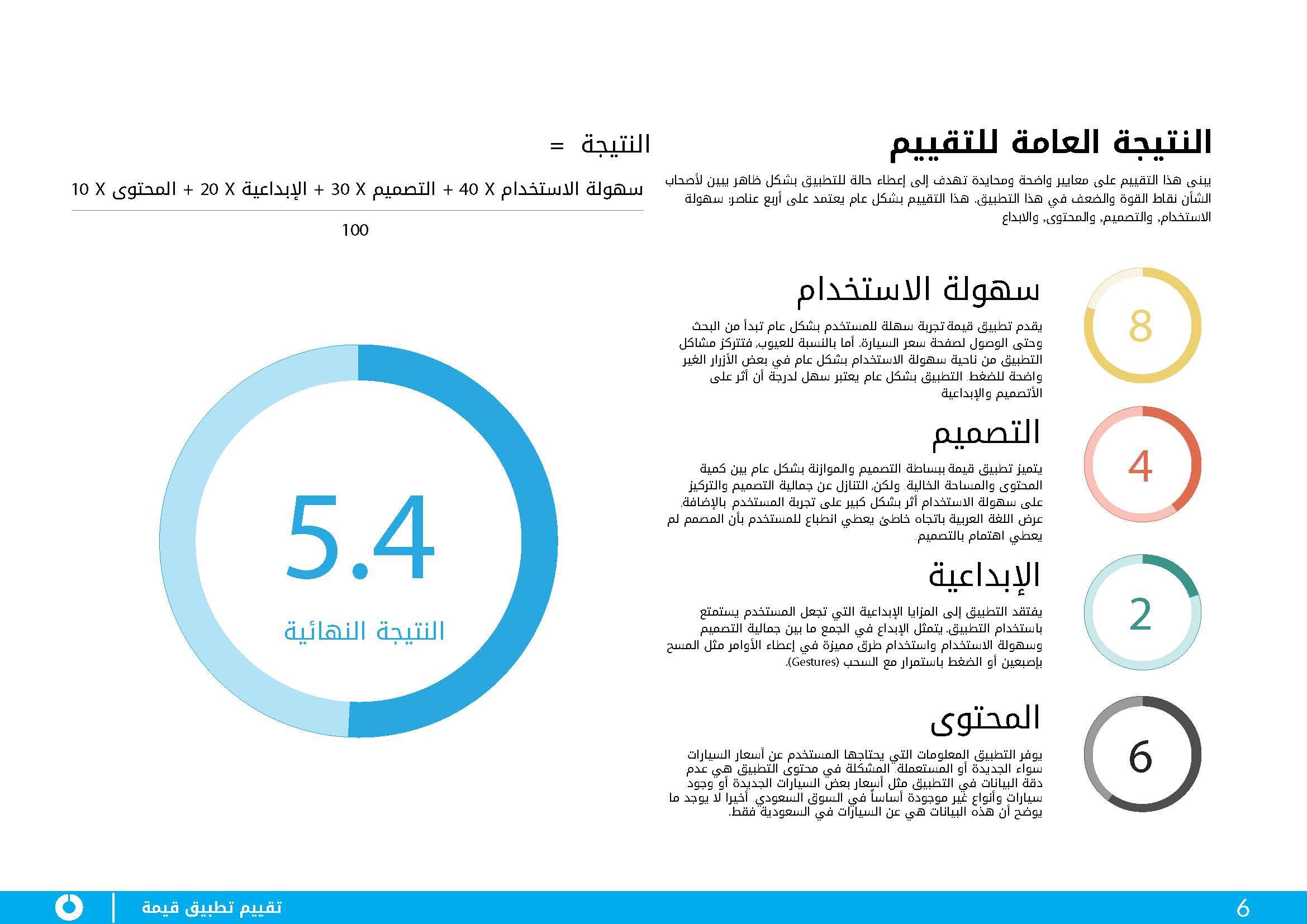 Result-Final UX Evaluation Report for Qima App-2.jpg