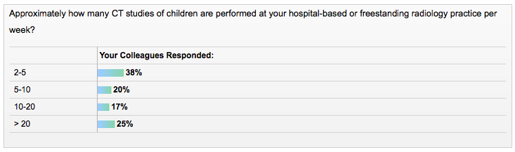 3/25/16 particpated in this poll to access the article.