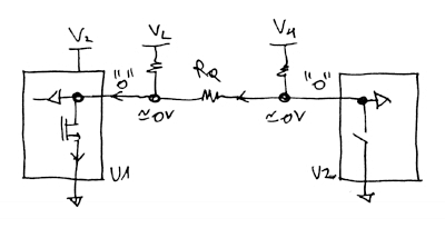 """Fig.3 - When one side pulls the net to ground, the FET will turn-on and transmits the logic """"zero"""" to the other chip."""