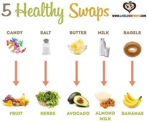 Healthy_swaps.jpg
