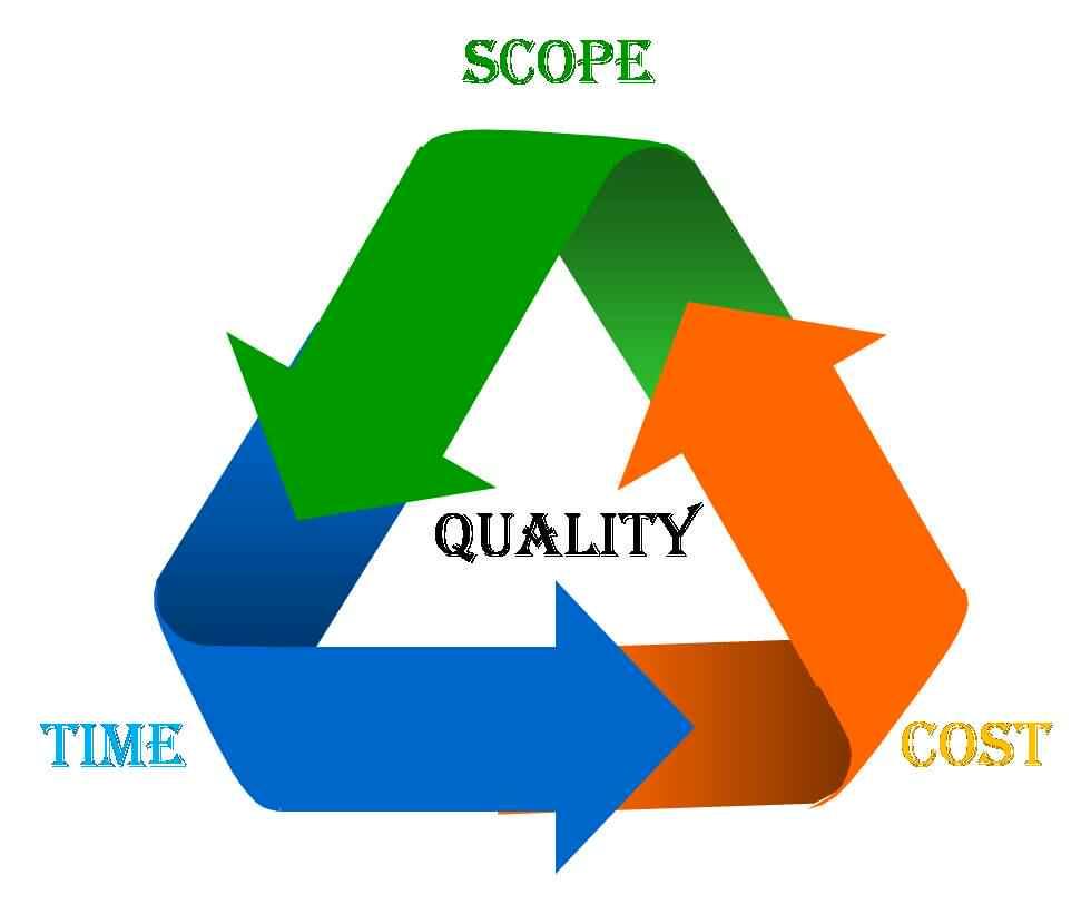project-management picture.jpeg