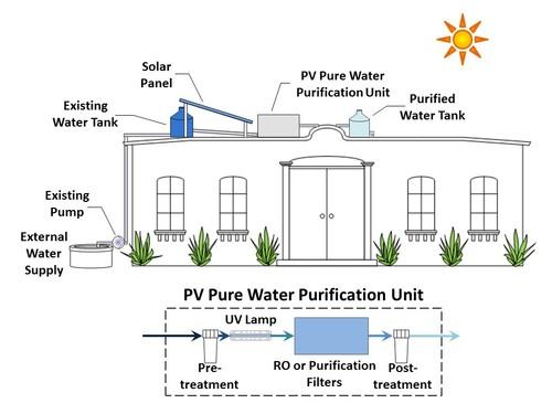 purification unit.jpeg