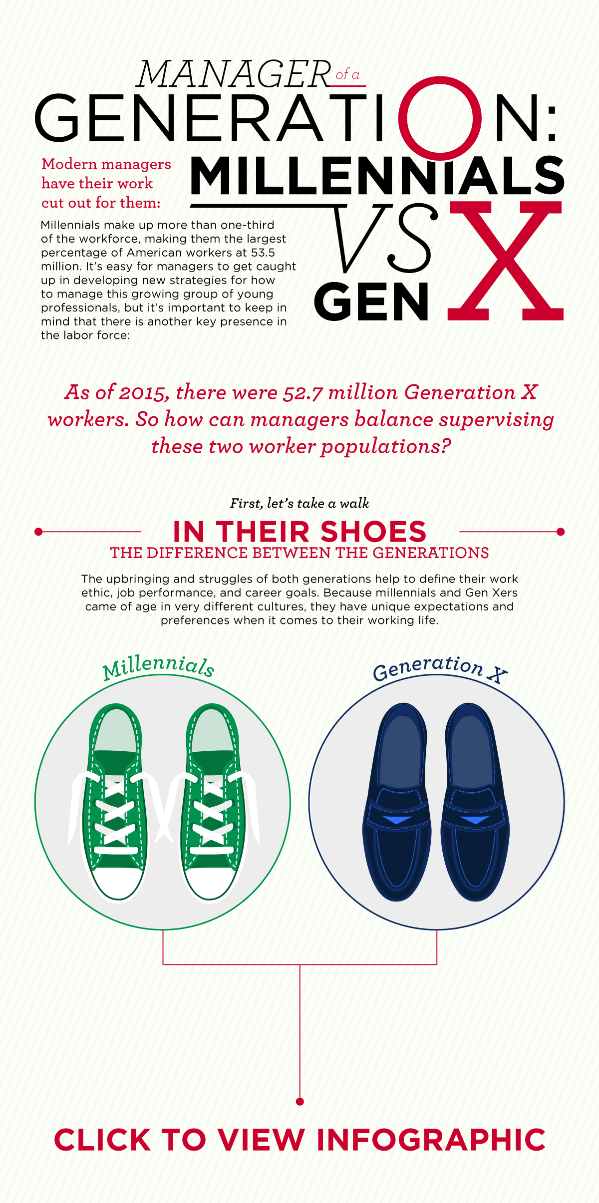 You've Got Flair | Infographic Design | Manager of a Generation