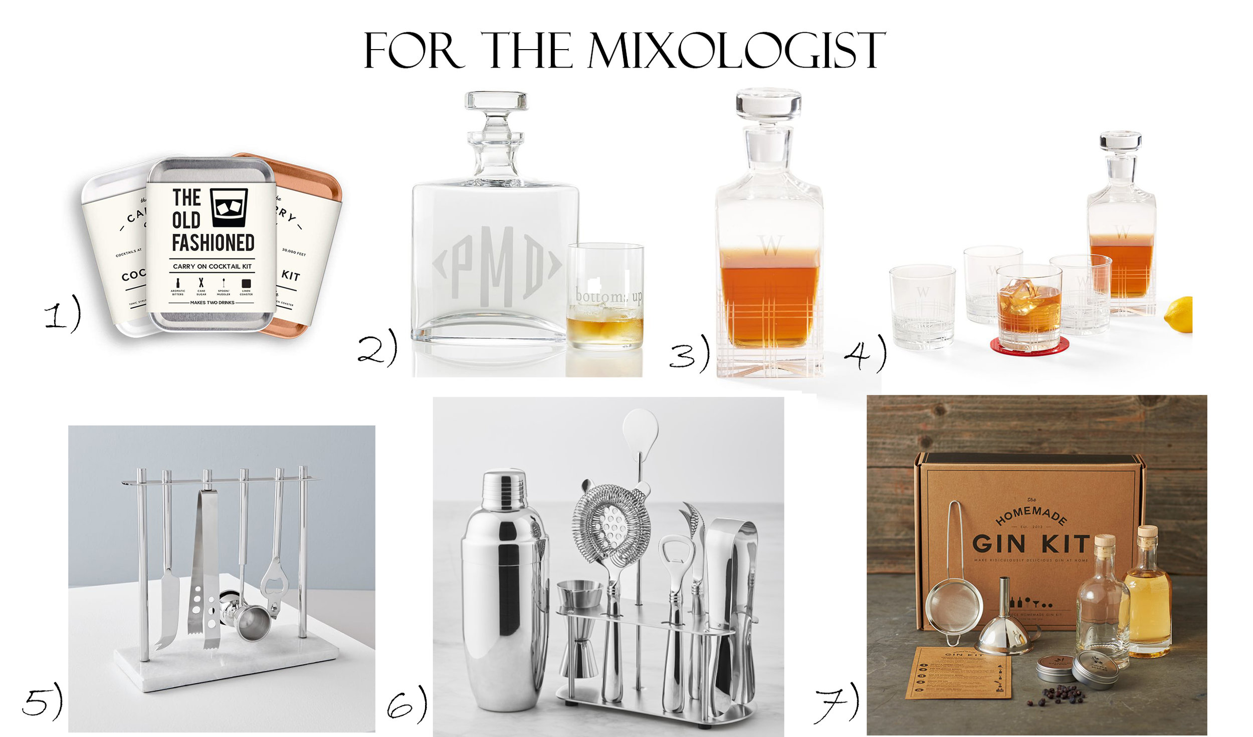 for the mixologist.jpg