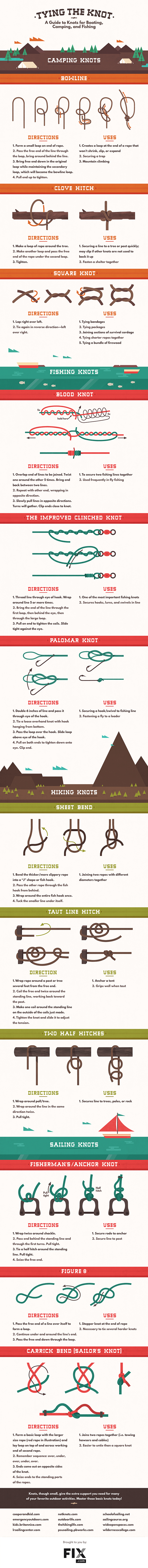 knot tying infographic