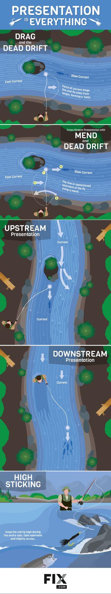 fly_fishing_tips