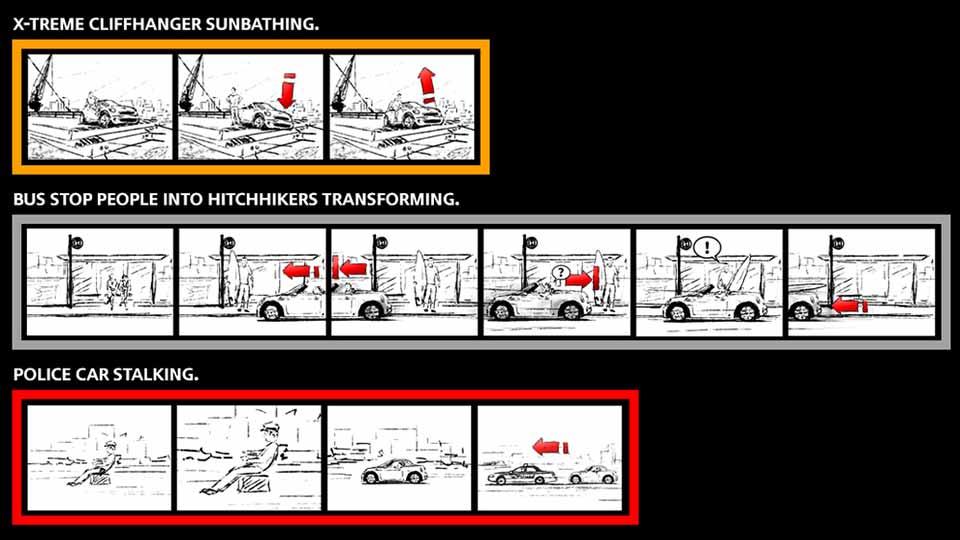 MINI Trendsetting Storyboard.