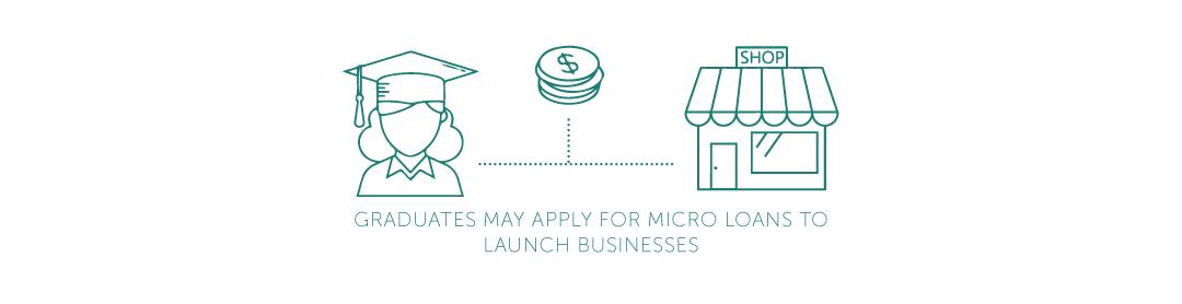 MicroLoan-infographic.jpg