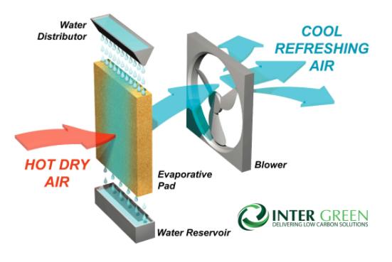 Water-Distributor.jpg