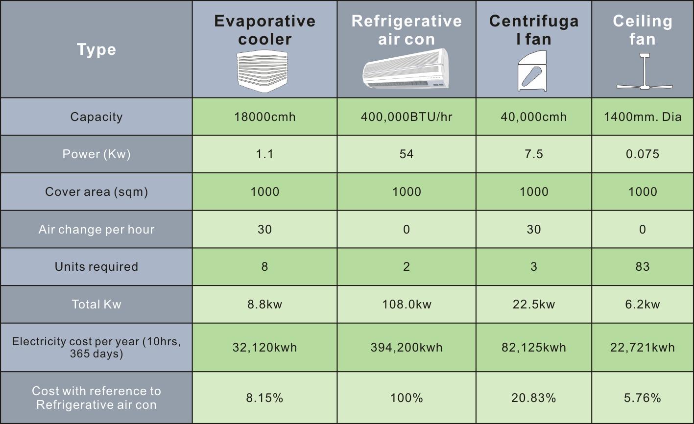 cooling-ventilation-devices-evaporative-cooling.jpg