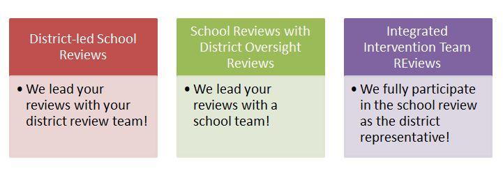 REACH School Review Program