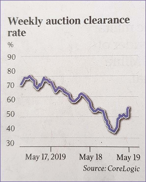 auctionrates.jpg