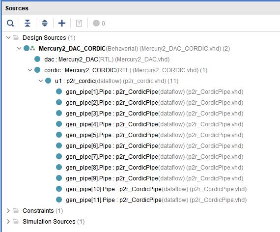 Mercury2_CORDIC_DAC_structure.PNG