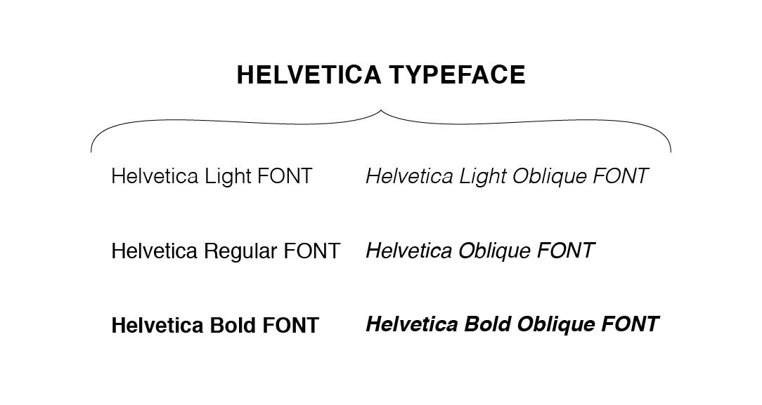 typeface-or-font.jpg