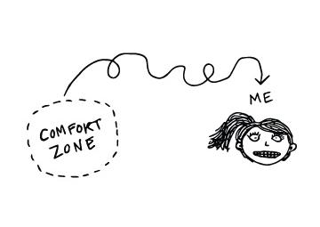 harkenpress-comfort-zone.jpg