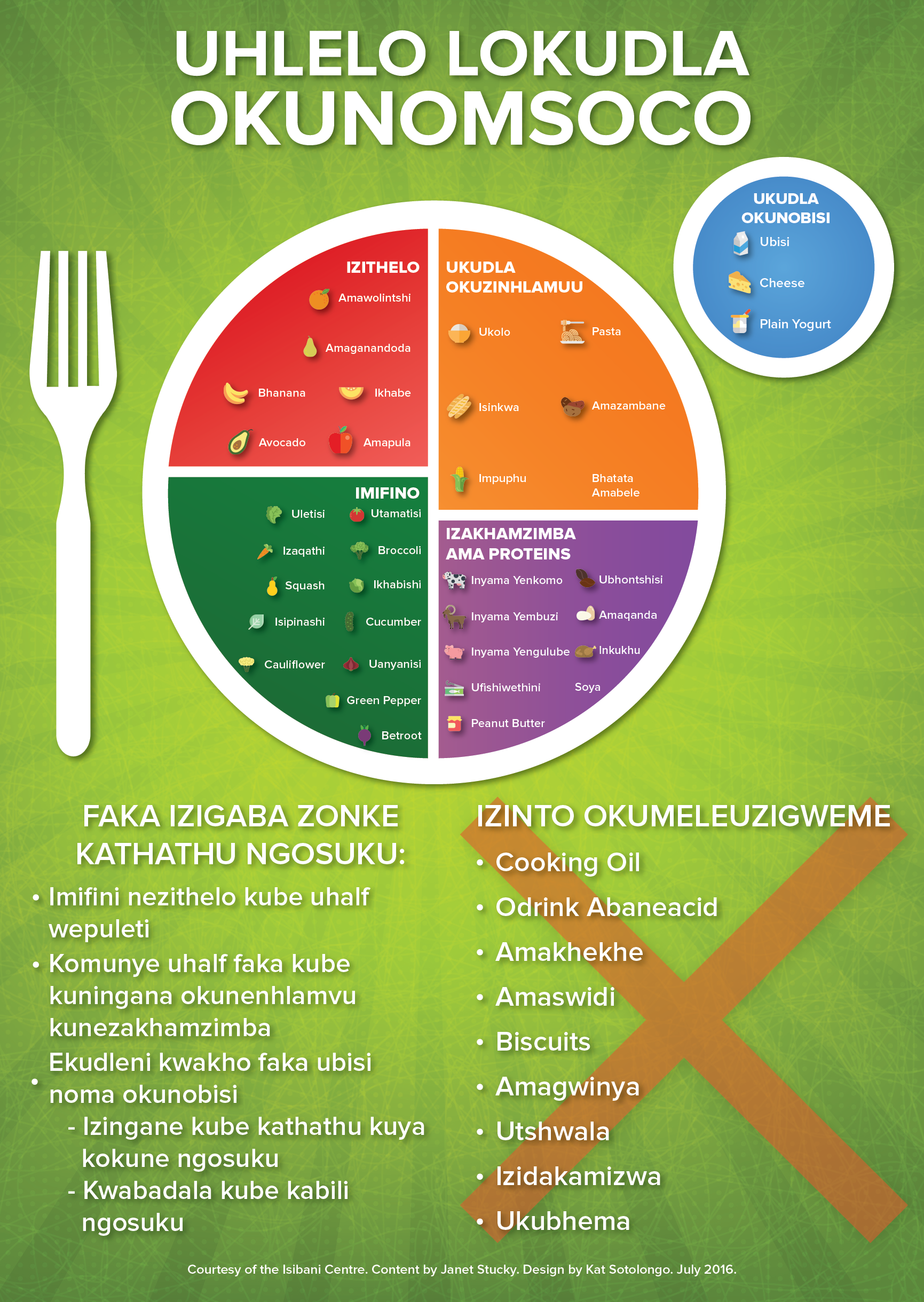 ChooseMyPlatePoster_Website-02.png